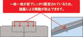 一枚一枚が4本の釘でしっかり固定されているため、強風による飛散が防止できます。